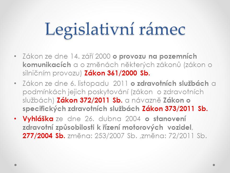 Legislativní rámec • Zákon ze dne 14. září 2000 o provozu na pozemních komunikacích a o změnách některých zákonů (zákon o silničním provozu) Zákon 361