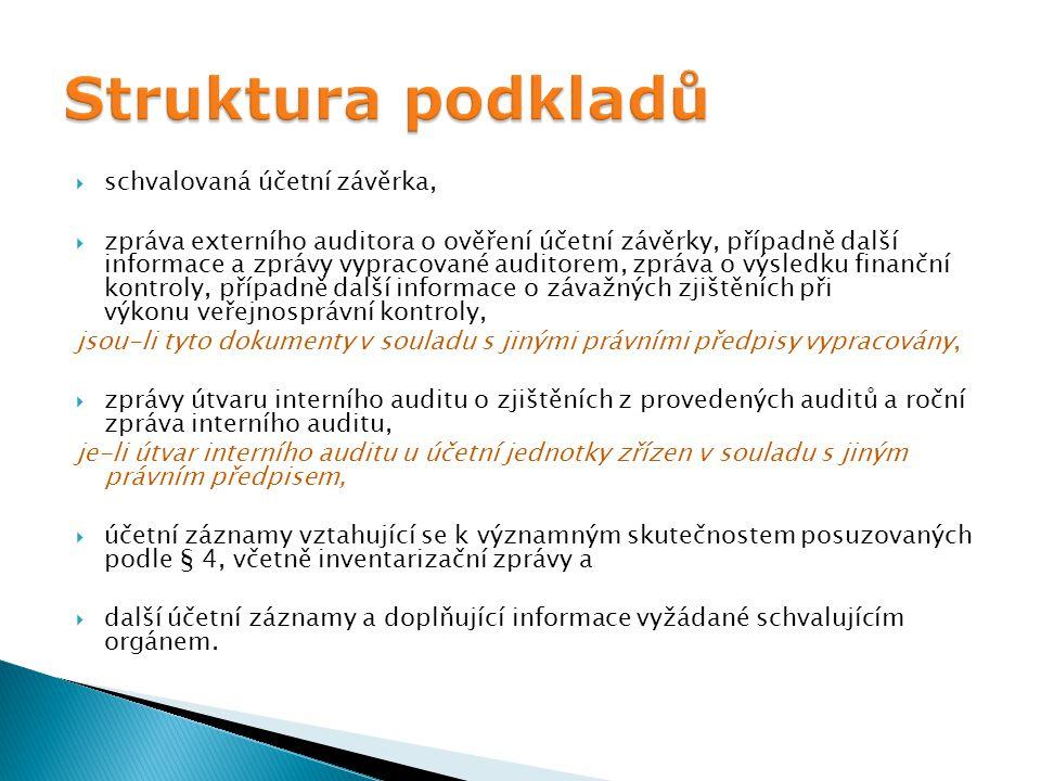  schvalovaná účetní závěrka,  zpráva externího auditora o ověření účetní závěrky, případně další informace a zprávy vypracované auditorem, zpráva o výsledku finanční kontroly, případně další informace o závažných zjištěních při výkonu veřejnosprávní kontroly, jsou-li tyto dokumenty v souladu s jinými právními předpisy vypracovány,  zprávy útvaru interního auditu o zjištěních z provedených auditů a roční zpráva interního auditu, je-li útvar interního auditu u účetní jednotky zřízen v souladu s jiným právním předpisem,  účetní záznamy vztahující se k významným skutečnostem posuzovaných podle § 4, včetně inventarizační zprávy a  další účetní záznamy a doplňující informace vyžádané schvalujícím orgánem.