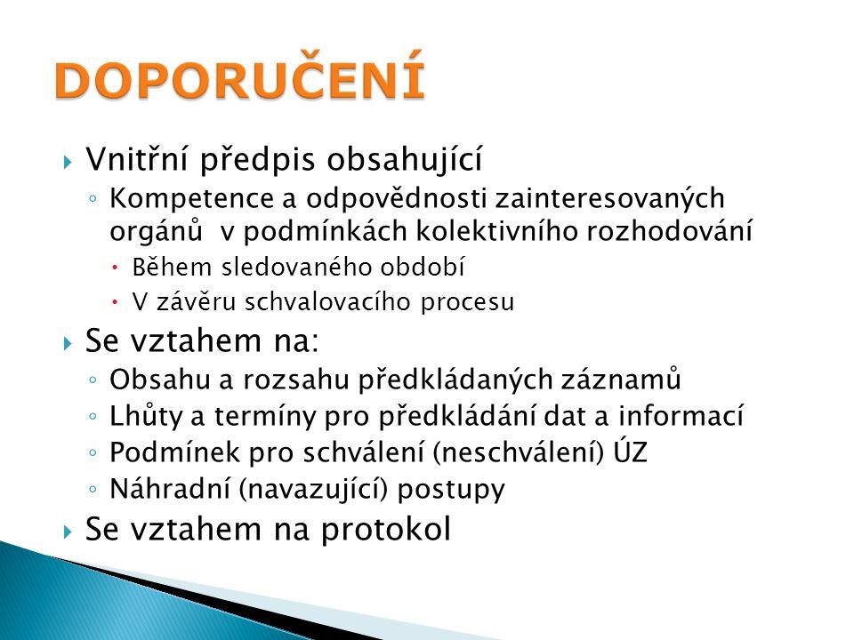  Vnitřní předpis obsahující ◦ Kompetence a odpovědnosti zainteresovaných orgánů v podmínkách kolektivního rozhodování  Během sledovaného období  V závěru schvalovacího procesu  Se vztahem na: ◦ Obsahu a rozsahu předkládaných záznamů ◦ Lhůty a termíny pro předkládání dat a informací ◦ Podmínek pro schválení (neschválení) ÚZ ◦ Náhradní (navazující) postupy  Se vztahem na protokol 19