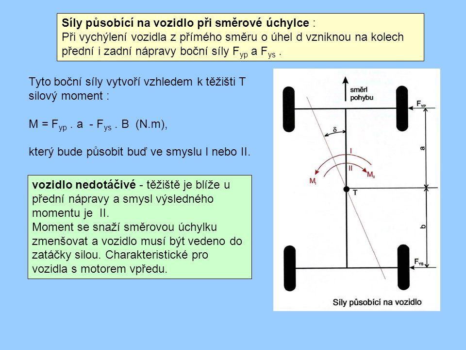 Síly působící na vozidlo při směrové úchylce : Při vychýlení vozidla z přímého směru o úhel d vzniknou na kolech přední i zadní nápravy boční síly F y