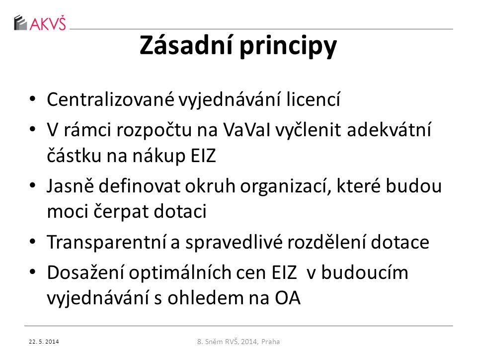 Zásadní principy • Centralizované vyjednávání licencí • V rámci rozpočtu na VaVaI vyčlenit adekvátní částku na nákup EIZ • Jasně definovat okruh organ