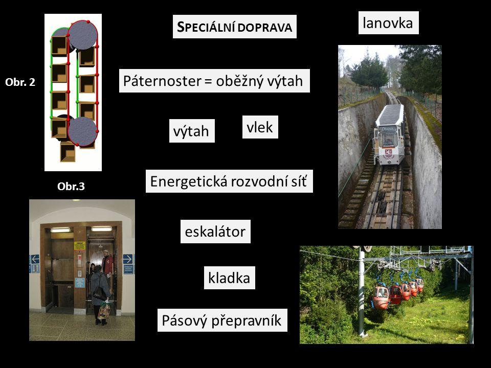 S PECIÁLNÍ DOPRAVA Energetická rozvodní síť vlek lanovka eskalátor výtah Pásový přepravník kladka Páternoster = oběžný výtah Obr. 2 Obr.3