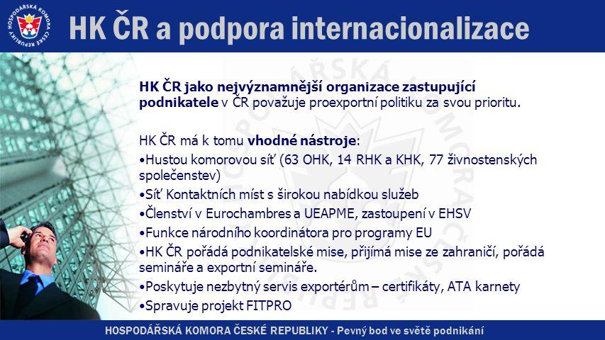 HOSPODÁŘSKÁ KOMORA ČESKÉ REPUBLIKY - Pevný bod ve světě podnikání HK ČR a podpora internacionalizace HK ČR jako nejvýznamnější organizace zastupující podnikatele v ČR považuje proexportní politiku za svou prioritu.