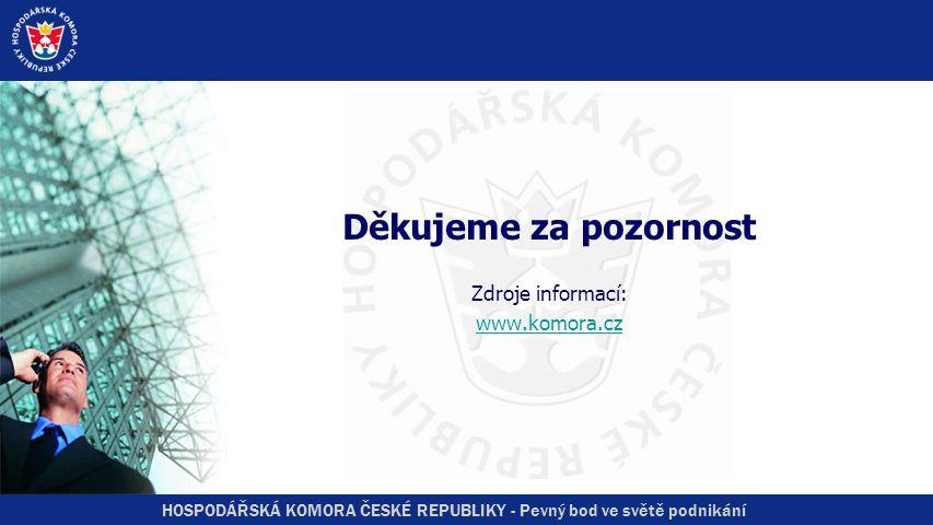 HOSPODÁŘSKÁ KOMORA ČESKÉ REPUBLIKY - Pevný bod ve světě podnikání Děkujeme za pozornost Zdroje informací: www.komora.cz