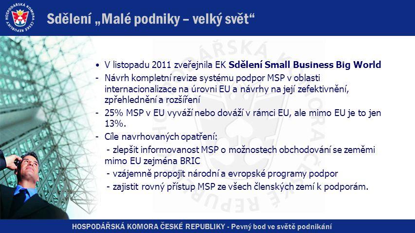"""HOSPODÁŘSKÁ KOMORA ČESKÉ REPUBLIKY - Pevný bod ve světě podnikání Sdělení """"Malé podniky – velký svět •V listopadu 2011 zveřejnila EK Sdělení Small Business Big World -Návrh kompletní revize systému podpor MSP v oblasti internacionalizace na úrovni EU a návrhy na její zefektivnění, zpřehlednění a rozšíření -25% MSP v EU vyváží nebo dováží v rámci EU, ale mimo EU je to jen 13%."""