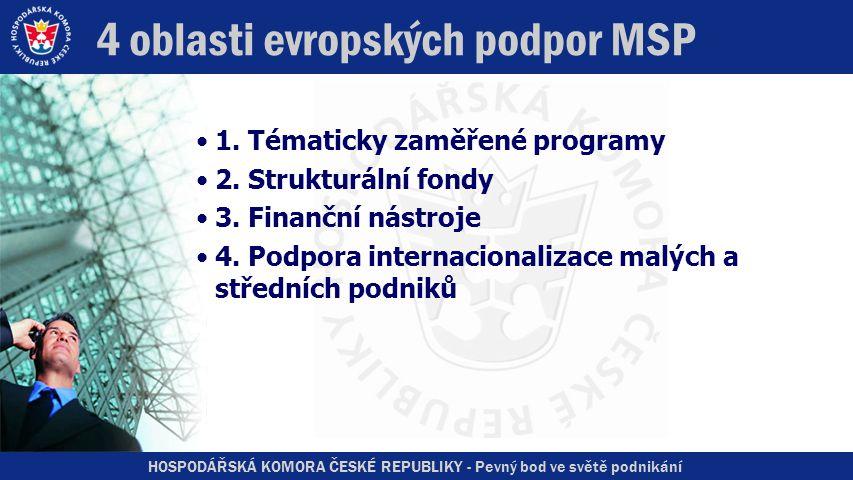 HOSPODÁŘSKÁ KOMORA ČESKÉ REPUBLIKY - Pevný bod ve světě podnikání 4 oblasti evropských podpor MSP •1.