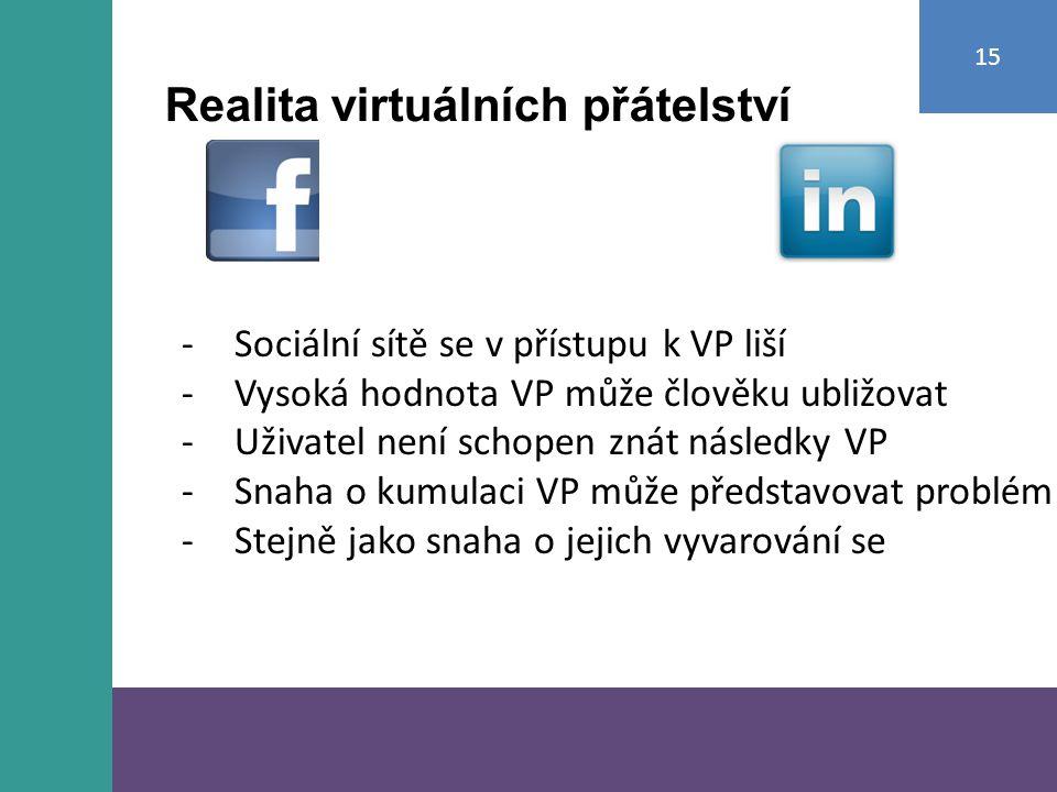 15 Realita virtuálních přátelství -Sociální sítě se v přístupu k VP liší -Vysoká hodnota VP může člověku ubližovat -Uživatel není schopen znát následky VP -Snaha o kumulaci VP může představovat problém -Stejně jako snaha o jejich vyvarování se