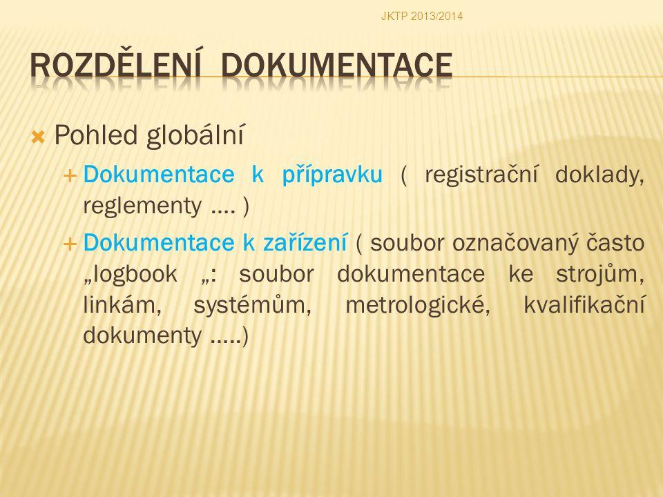 """ Pohled globální  Dokumentace k přípravku ( registrační doklady, reglementy …. )  Dokumentace k zařízení ( soubor označovaný často """"logbook """": soub"""