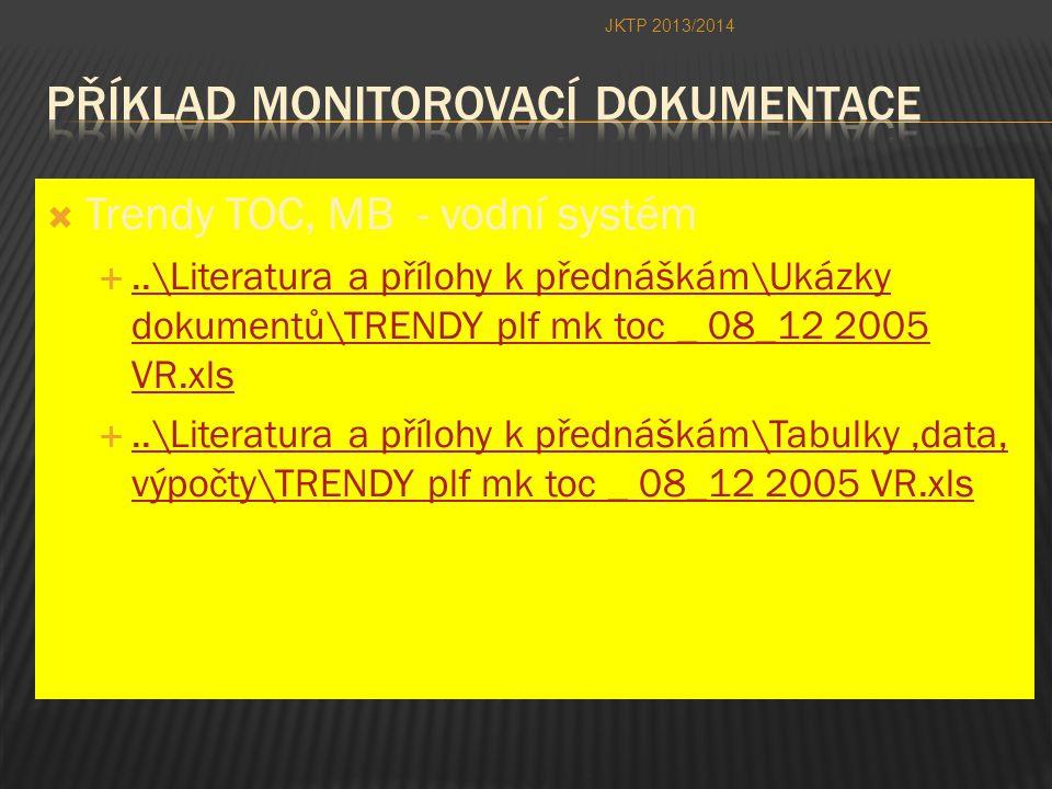 Trendy TOC, MB - vodní systém ..\Literatura a přílohy k přednáškám\Ukázky dokumentů\TRENDY plf mk toc _ 08_12 2005 VR.xls..\Literatura a přílohy k