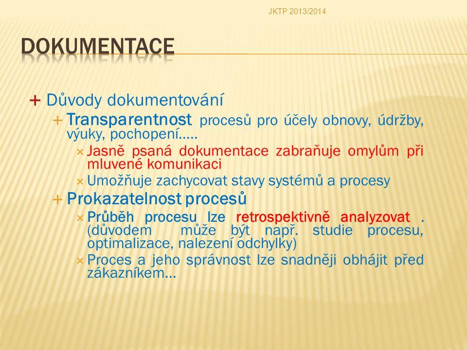  Důvody dokumentování  Transparentnost procesů pro účely obnovy, údržby, výuky, pochopení…..  Jasně psaná dokumentace zabraňuje omylům při mluvené