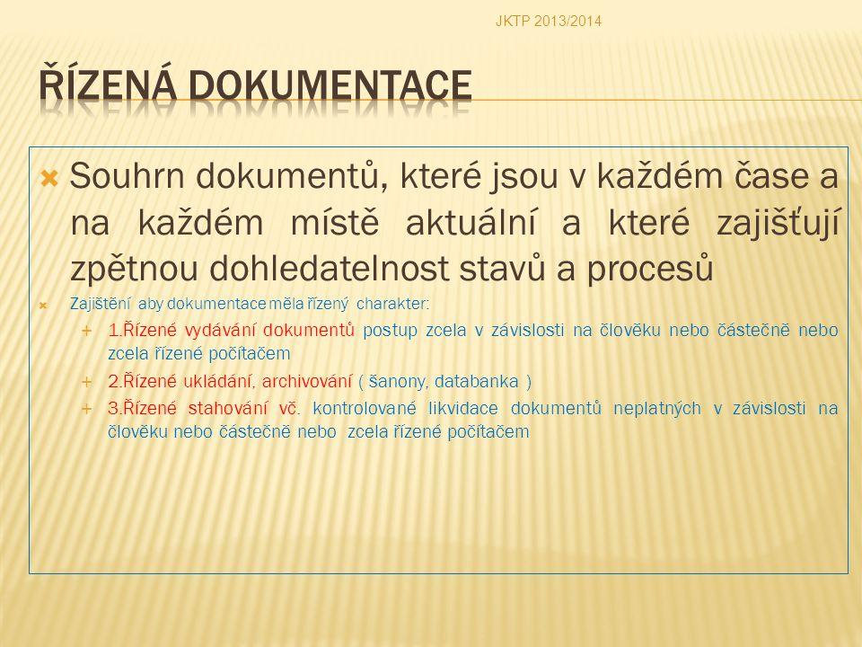  Souhrn dokumentů, které jsou v každém čase a na každém místě aktuální a které zajišťují zpětnou dohledatelnost stavů a procesů  Zajištění aby dokum