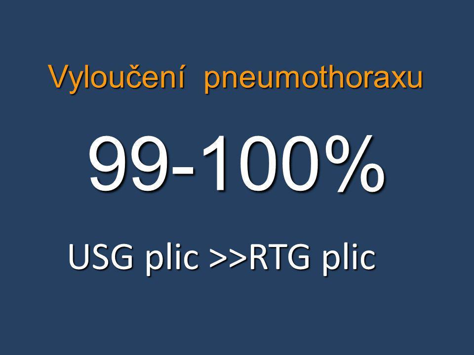 99-100% USG plic >>RTG plic Vyloučení pneumothoraxu