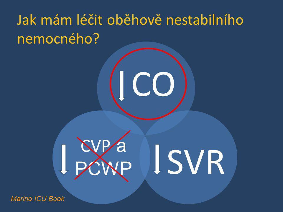 CVP a PCWP CO SVR Marino ICU Book Jak mám léčit oběhově nestabilního nemocného?