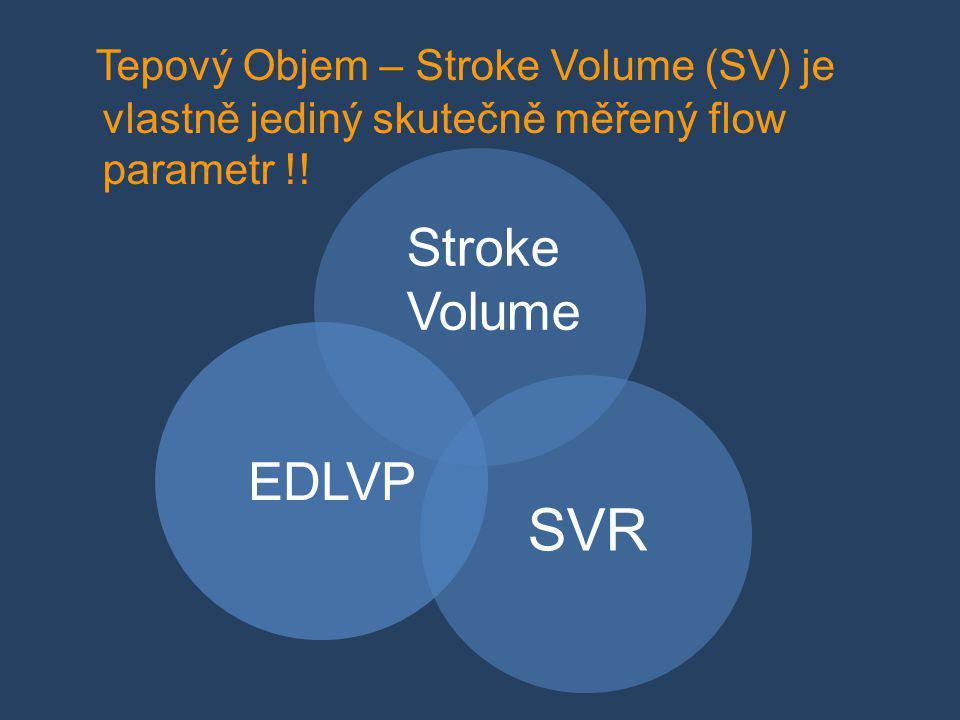 EDLVP Stroke Volume SVR Tepový Objem – Stroke Volume (SV) je vlastně jediný skutečně měřený flow parametr !!