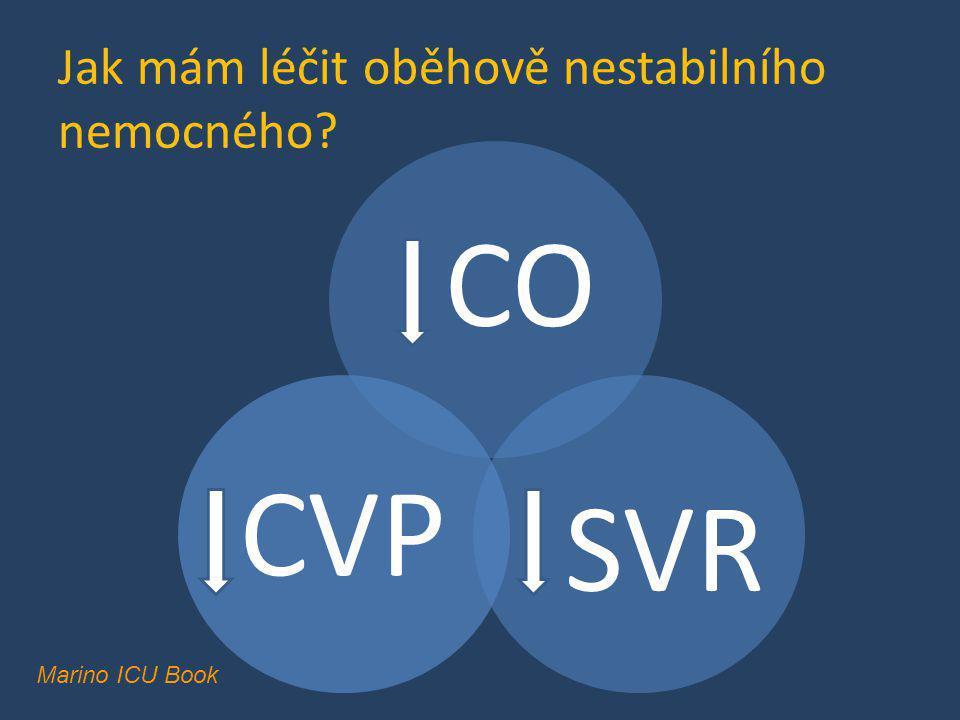 CVP CO SVR Marino ICU Book Jak mám léčit oběhově nestabilního nemocného?