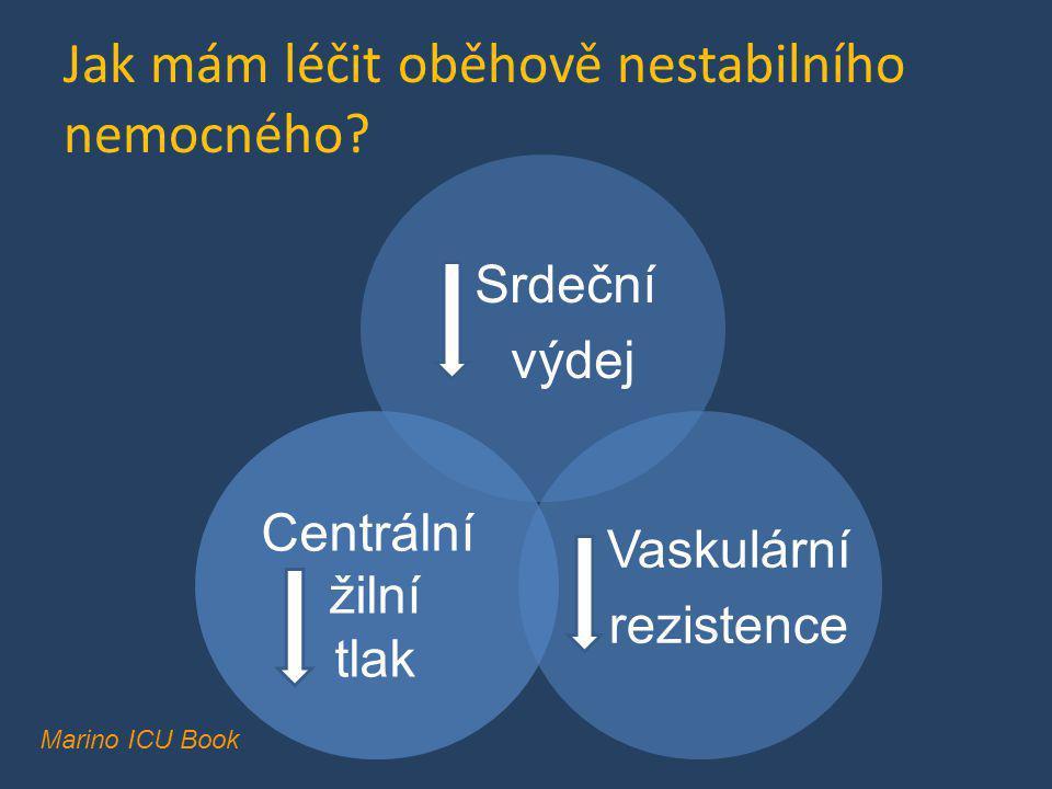 Centrální žilní tlak Srdeční výdej Vaskulární rezistence Marino ICU Book Jak mám léčit oběhově nestabilního nemocného?