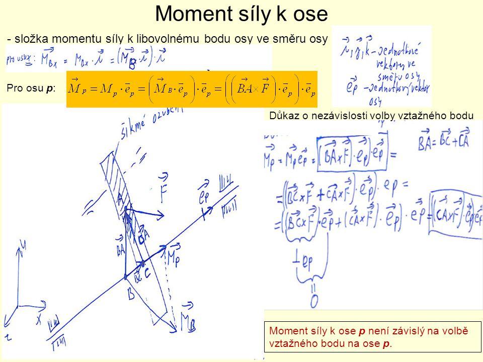 Moment síly k ose - složka momentu síly k libovolnému bodu osy ve směru osy Důkaz o nezávislosti volby vztažného bodu Moment síly k ose p není závislý na volbě vztažného bodu na ose p.