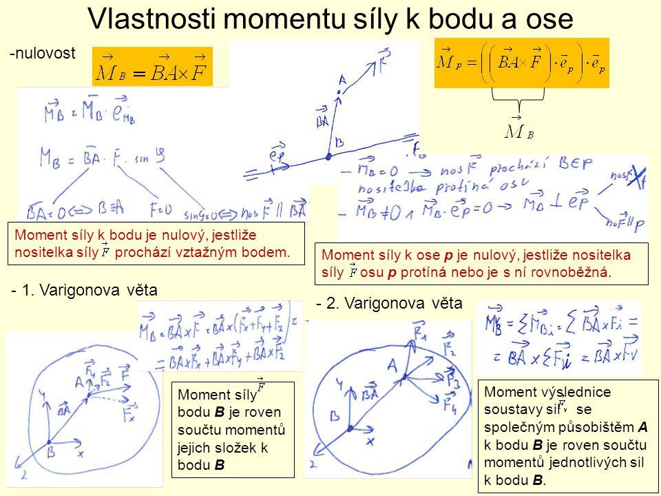 Vlastnosti momentu síly k bodu a ose -nulovost Moment síly k bodu je nulový, jestliže nositelka síly prochází vztažným bodem.