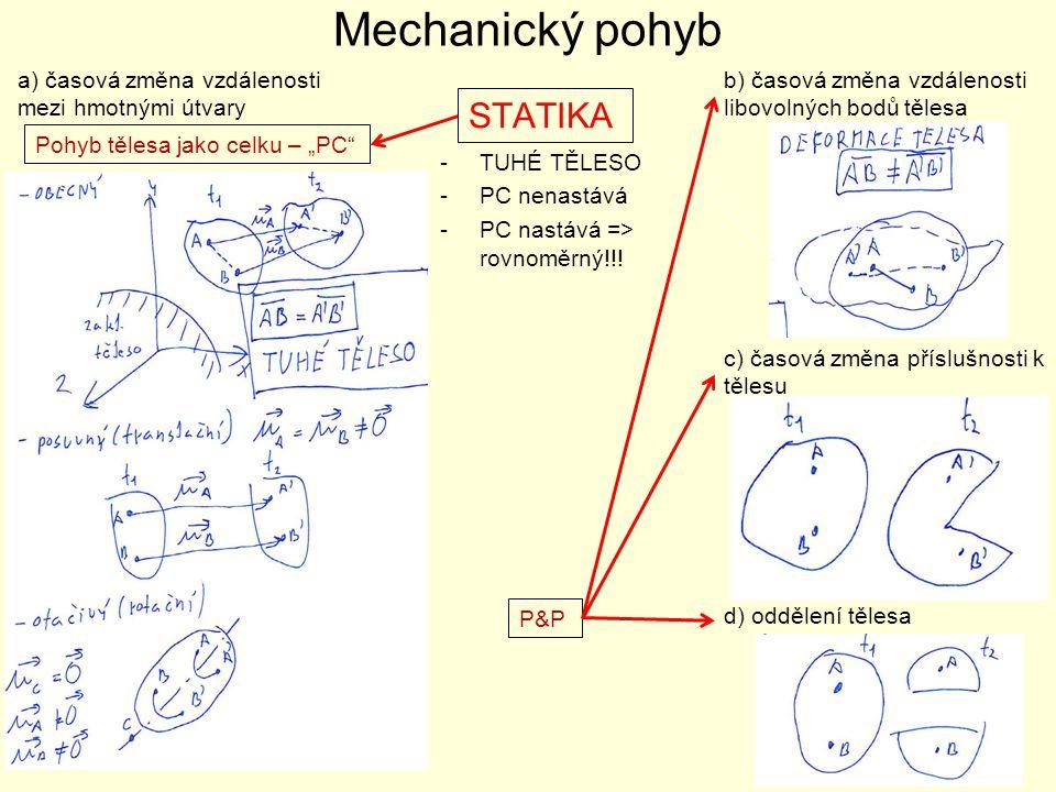 """Mechanický pohyb a) časová změna vzdálenosti mezi hmotnými útvary b) časová změna vzdálenosti libovolných bodů tělesa c) časová změna příslušnosti k tělesu d) oddělení tělesa Pohyb tělesa jako celku – """"PC STATIKA P&P -TUHÉ TĚLESO -PC nenastává -PC nastává => rovnoměrný!!!"""