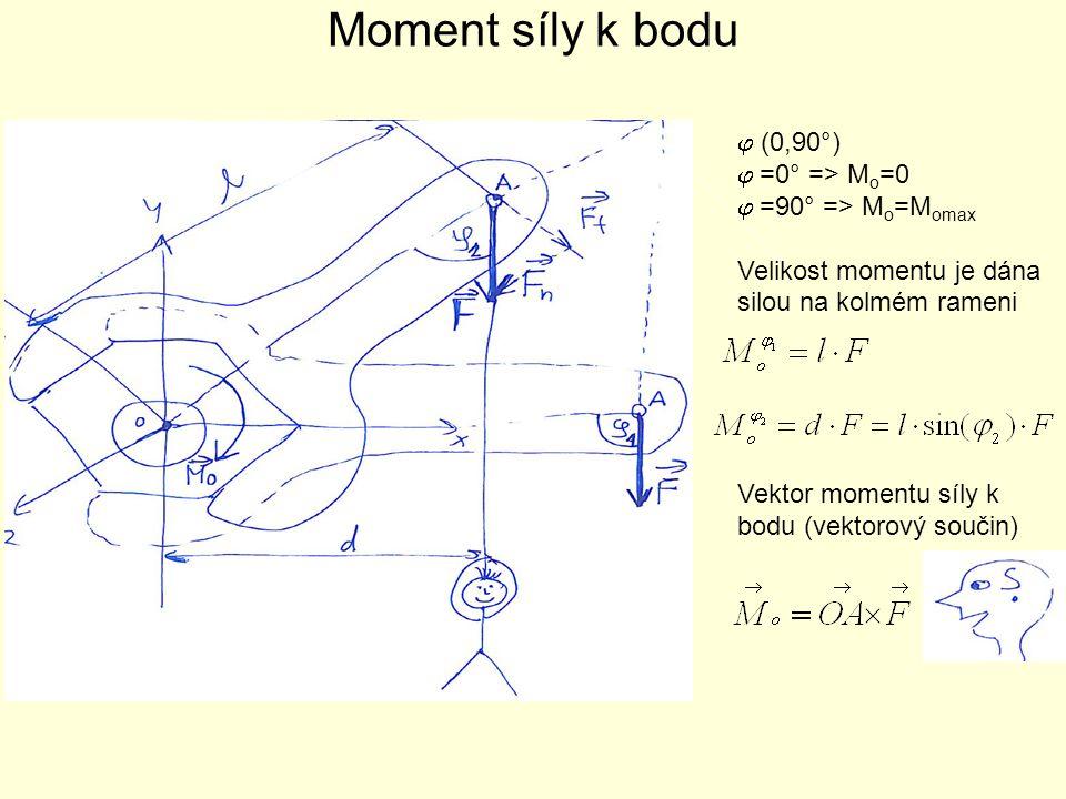 Působení síly v bodě A telesa {A, }, lze z hlediska pohybové ekvivalence vyjádřit v libovolně zvoleném bodě B tělesa silou a vektorovou veličinou označovanou jako moment síly k bodu B {A,, } Vlastnosti: - je kolmý na rovinu tvořenou vektory - orientace vektorů tvoří pravotočivý systém podle pravidla pravé ruky