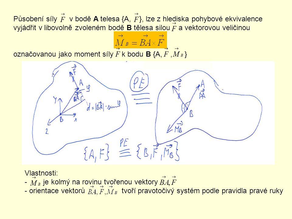 Výpočet Vlastnosti složek momentu- pokud bodem B prochází 3 kolmé souřadnicové osy -moment síly k bodu B=0 je roven součtu momentů ke třem vzájemně kolmým osám procházejícím tímto bodem -moment síly k ose (obecně) je složkou momentu síly k libovolnému bodu osy ve směru této osy