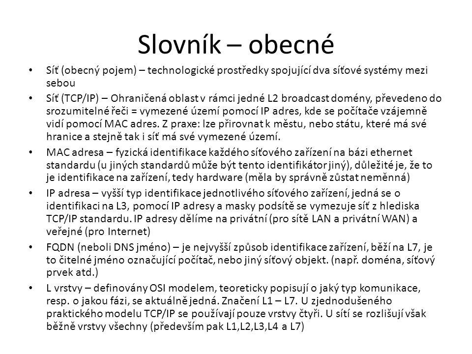 Slovník – obecné • Síť (obecný pojem) – technologické prostředky spojující dva síťové systémy mezi sebou • Síť (TCP/IP) – Ohraničená oblast v rámci je
