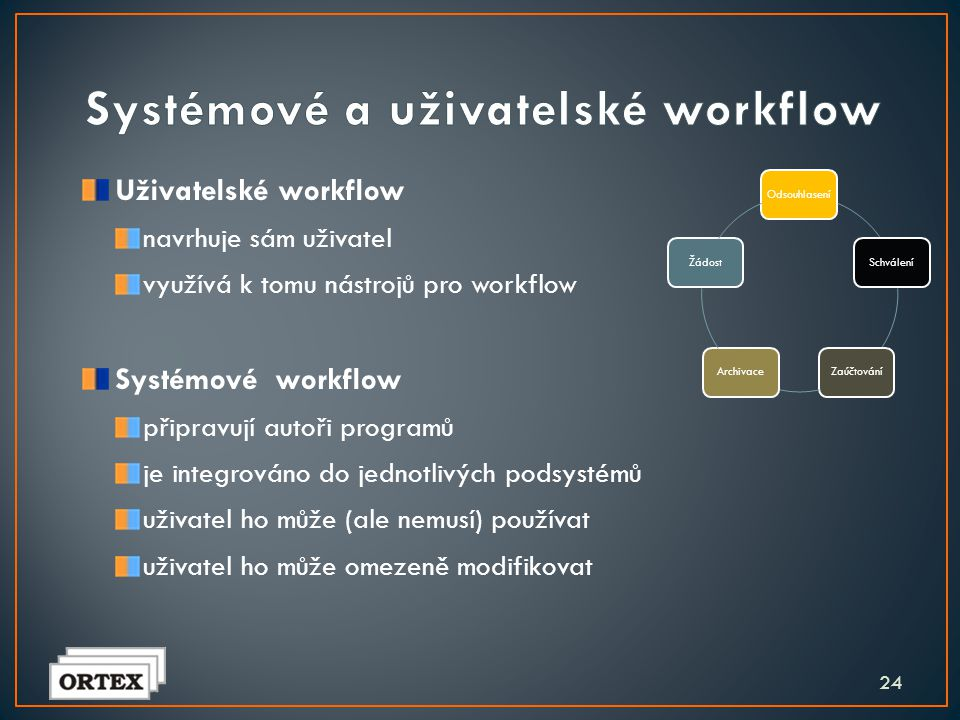 23 Jde o JEDNODUCHÉ workflow Je zaměřeno zejména na oběh dokumentů popř. na podporu ekonomických a organizačních postupů Poskytuje nástroje pro tzv. u