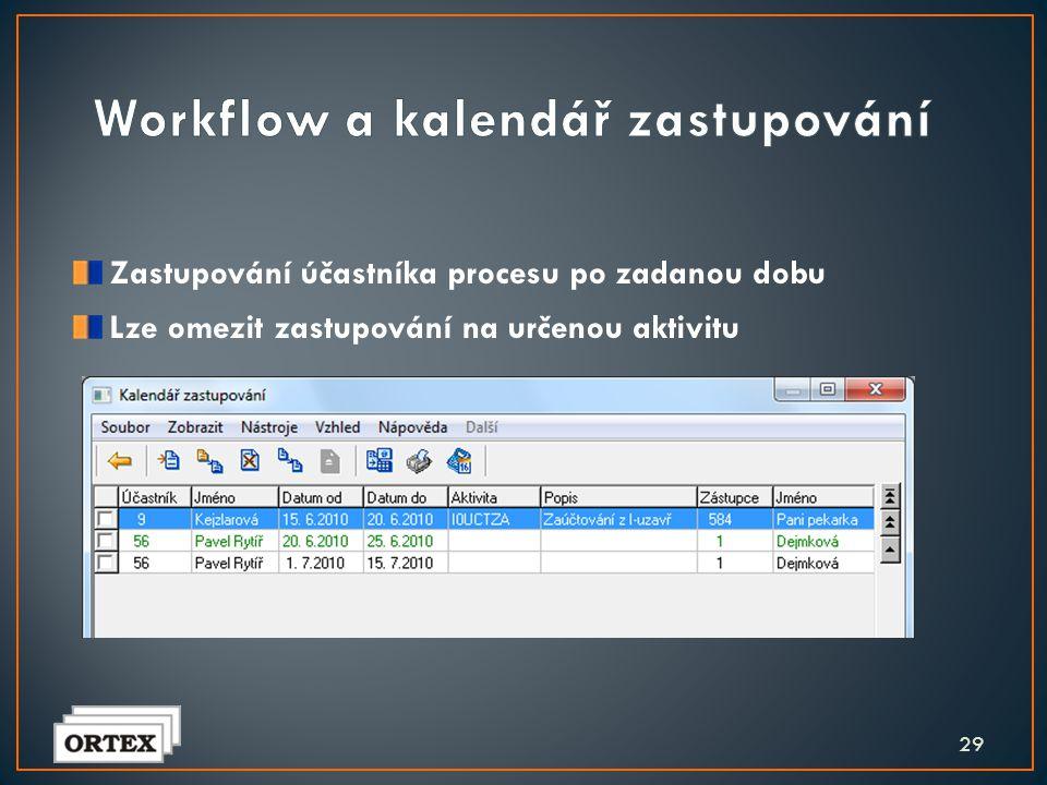 28 Funguje až po nastavení požadavku na WF v konfiguraci Signalizace po vstupu do IS Orsoft pro účastníka WF Barevné icony v horní liště Použití mailu