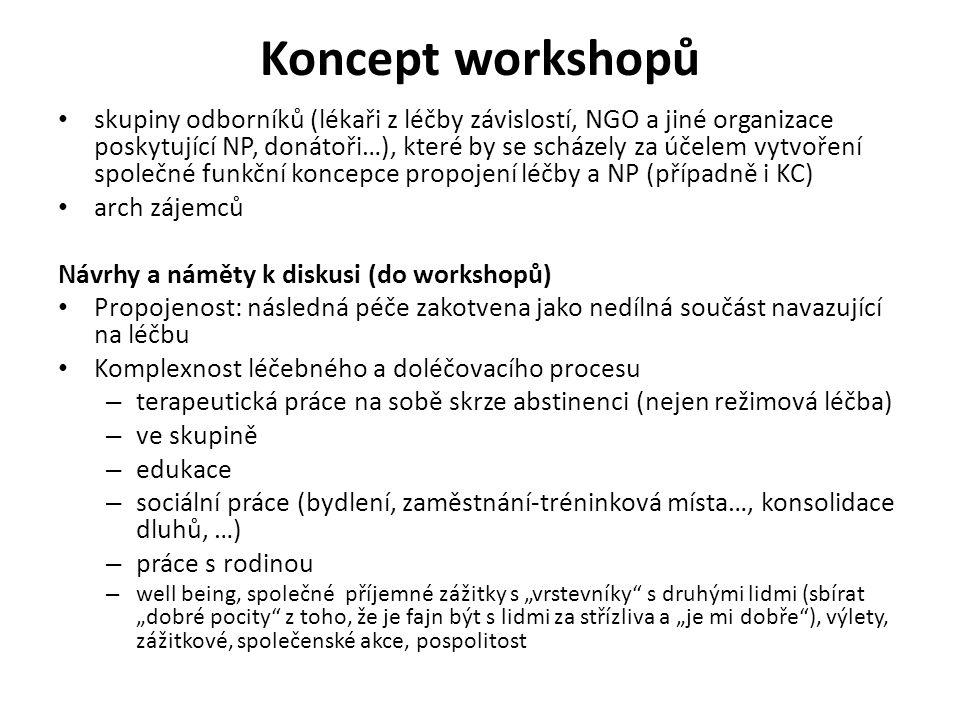 Koncept workshopů • skupiny odborníků (lékaři z léčby závislostí, NGO a jiné organizace poskytující NP, donátoři…), které by se scházely za účelem vyt