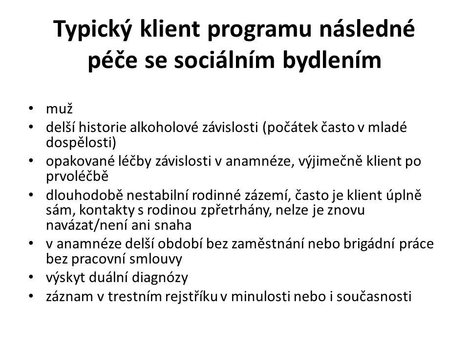 Typický klient programu následné péče se sociálním bydlením • muž • delší historie alkoholové závislosti (počátek často v mladé dospělosti) • opakovan