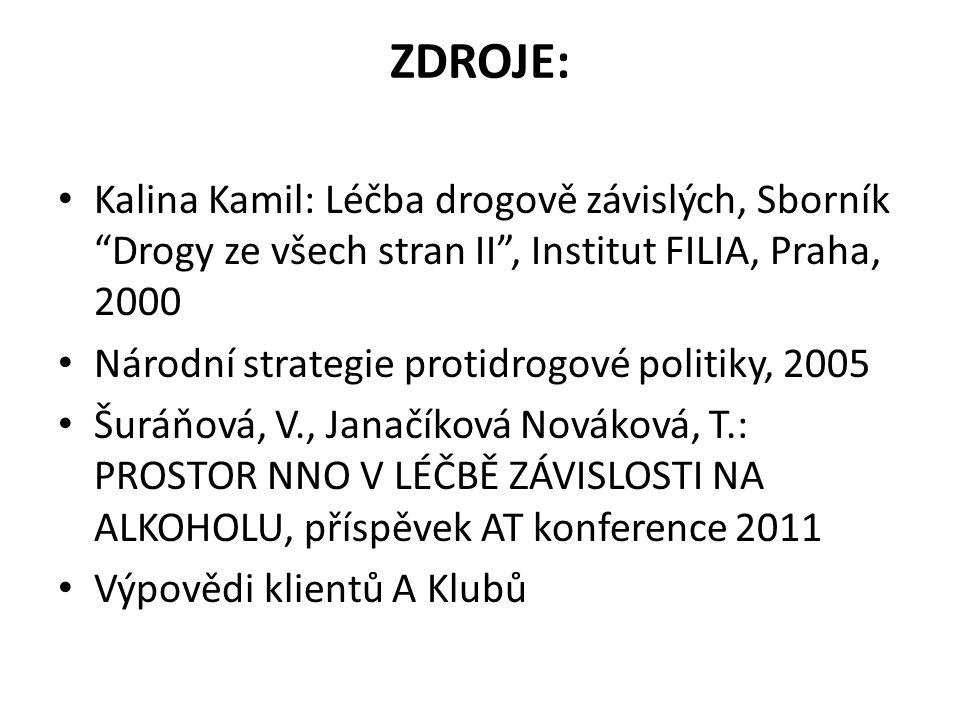 """ZDROJE: • Kalina Kamil: Léčba drogově závislých, Sborník """"Drogy ze všech stran II"""", Institut FILIA, Praha, 2000 • Národní strategie protidrogové polit"""