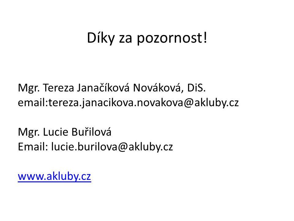 Díky za pozornost! Mgr. Tereza Janačíková Nováková, DiS. email:tereza.janacikova.novakova@akluby.cz Mgr. Lucie Buřilová Email: lucie.burilova@akluby.c