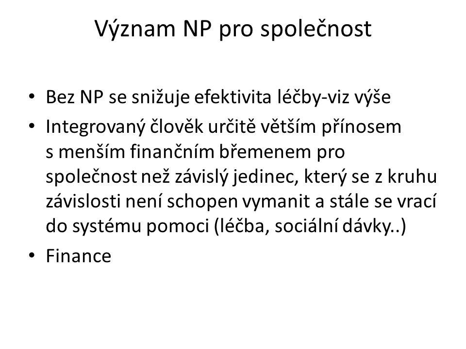 Význam NP pro společnost • Bez NP se snižuje efektivita léčby-viz výše • Integrovaný člověk určitě větším přínosem s menším finančním břemenem pro spo