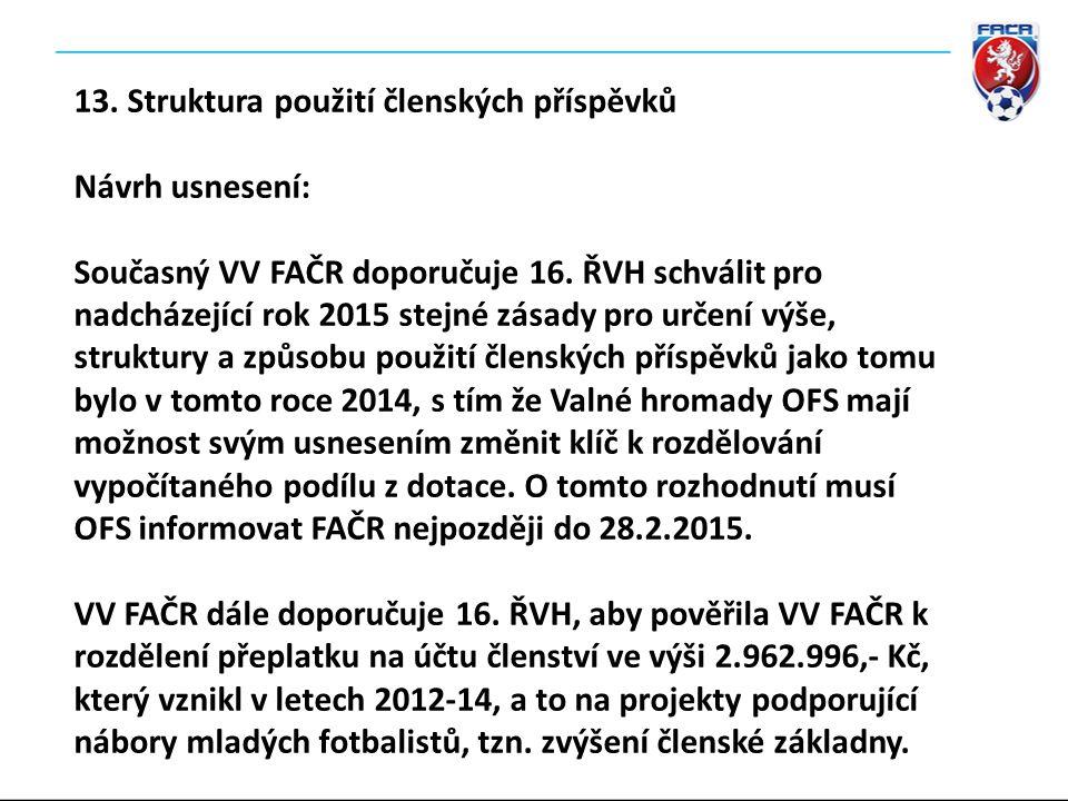 13. Struktura použití členských příspěvků Návrh usnesení: Současný VV FAČR doporučuje 16. ŘVH schválit pro nadcházející rok 2015 stejné zásady pro urč