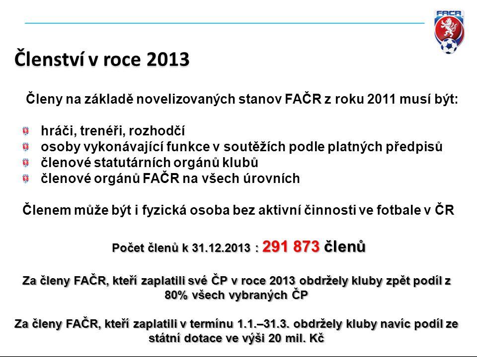 Členy na základě novelizovaných stanov FAČR z roku 2011 musí být: hráči, trenéři, rozhodčí osoby vykonávající funkce v soutěžích podle platných předpi