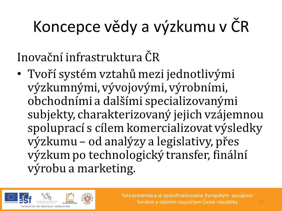 Koncepce vědy a výzkumu v ČR Inovační infrastruktura ČR • Tvoří systém vztahů mezi jednotlivými výzkumnými, vývojovými, výrobními, obchodními a dalším