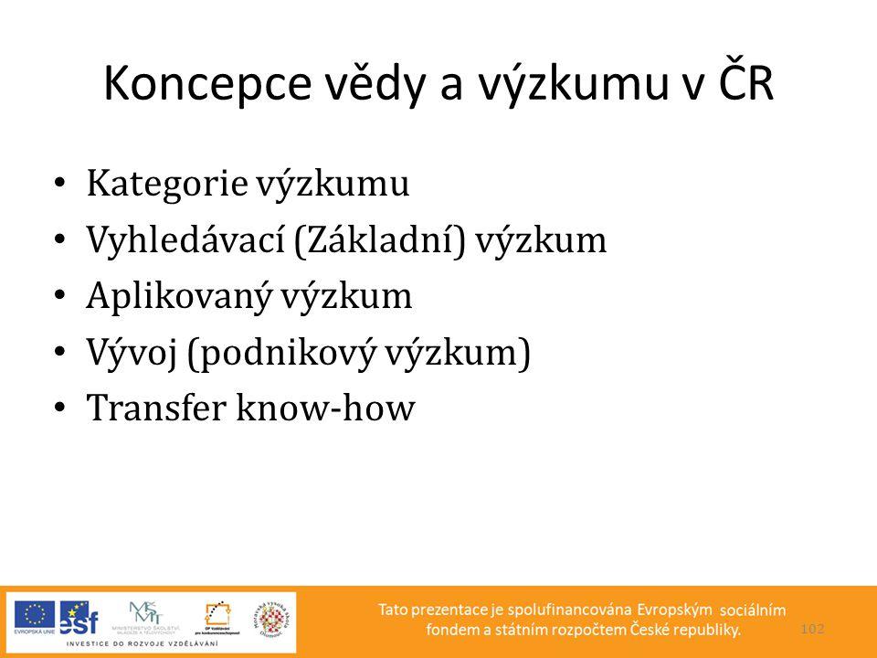 Koncepce vědy a výzkumu v ČR • Kategorie výzkumu • Vyhledávací (Základní) výzkum • Aplikovaný výzkum • Vývoj (podnikový výzkum) • Transfer know-how 10
