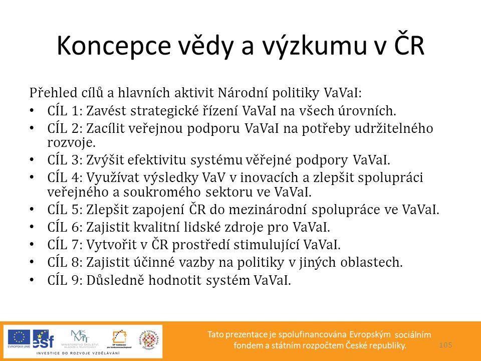 Koncepce vědy a výzkumu v ČR Přehled cílů a hlavních aktivit Národní politiky VaVaI: • CÍL 1: Zavést strategické řízení VaVaI na všech úrovních. • CÍL