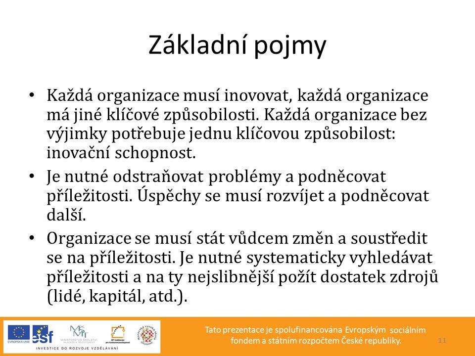 Základní pojmy • Každá organizace musí inovovat, každá organizace má jiné klíčové způsobilosti. Každá organizace bez výjimky potřebuje jednu klíčovou