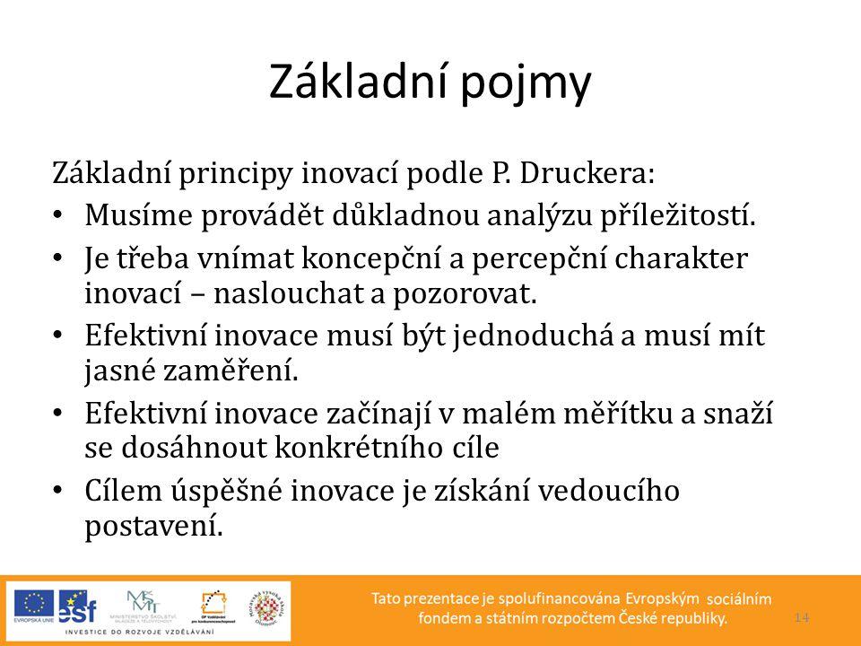 Základní pojmy Základní principy inovací podle P. Druckera: • Musíme provádět důkladnou analýzu příležitostí. • Je třeba vnímat koncepční a percepční