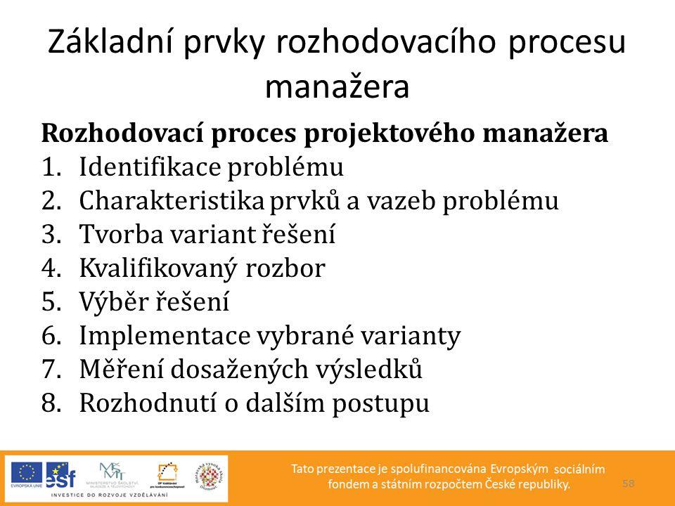 Základní prvky rozhodovacího procesu manažera Rozhodovací proces projektového manažera 1.Identifikace problému 2.Charakteristika prvků a vazeb problém