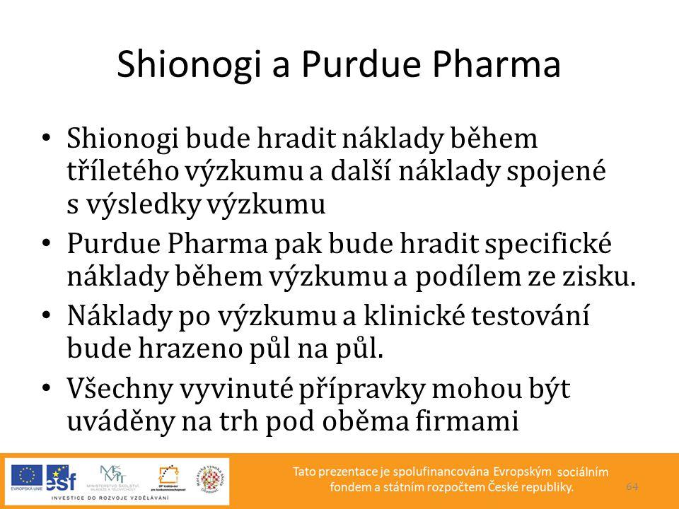 Shionogi a Purdue Pharma • Shionogi bude hradit náklady během tříletého výzkumu a další náklady spojené s výsledky výzkumu • Purdue Pharma pak bude hr
