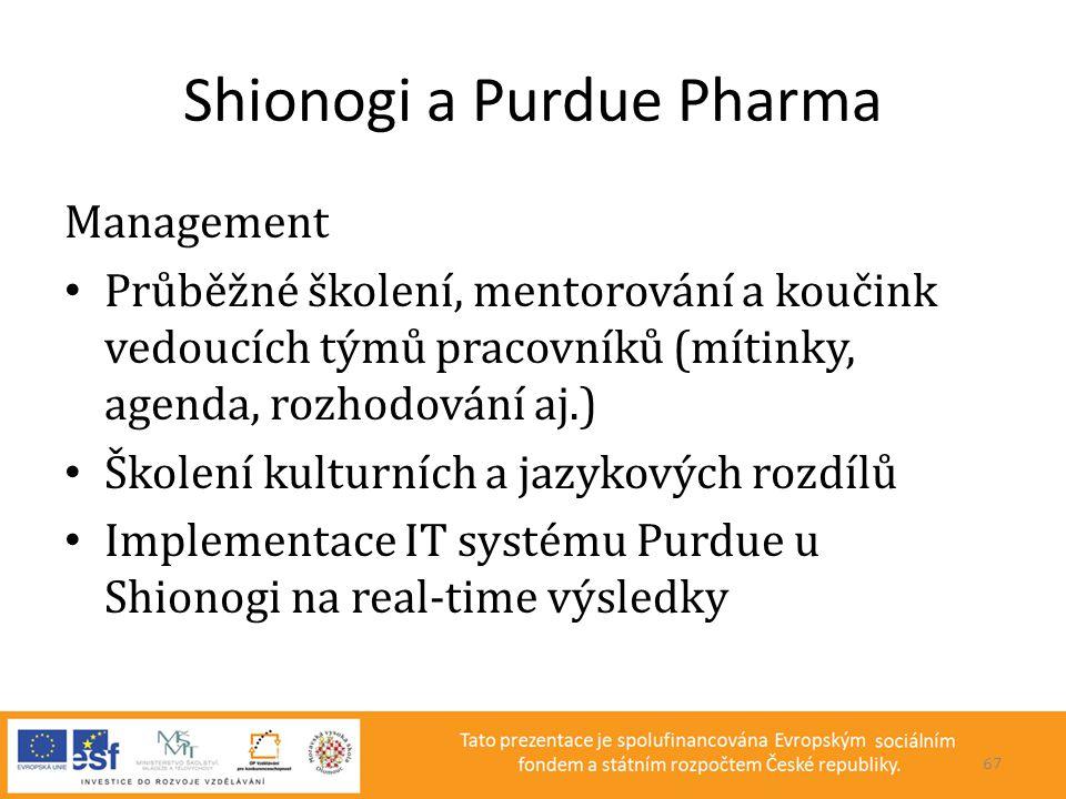Shionogi a Purdue Pharma Management • Průběžné školení, mentorování a koučink vedoucích týmů pracovníků (mítinky, agenda, rozhodování aj.) • Školení k