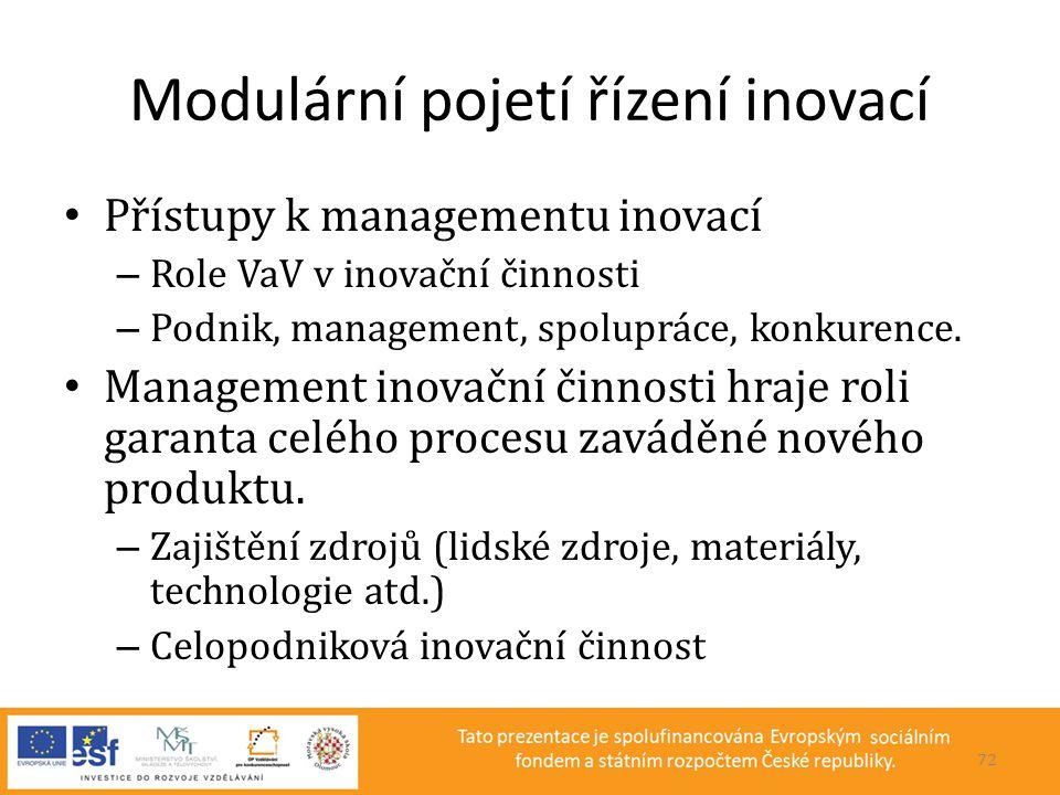 Modulární pojetí řízení inovací • Přístupy k managementu inovací – Role VaV v inovační činnosti – Podnik, management, spolupráce, konkurence. • Manage