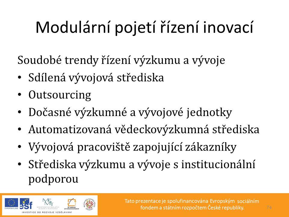 Modulární pojetí řízení inovací Soudobé trendy řízení výzkumu a vývoje • Sdílená vývojová střediska • Outsourcing • Dočasné výzkumné a vývojové jednot
