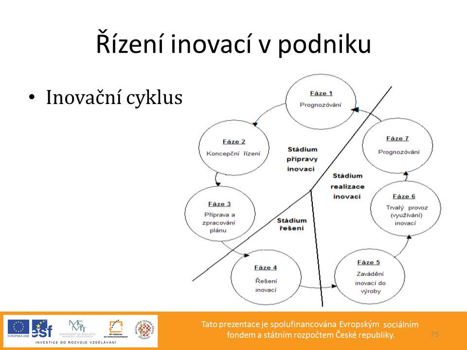 Řízení inovací v podniku • Inovační cyklus 75