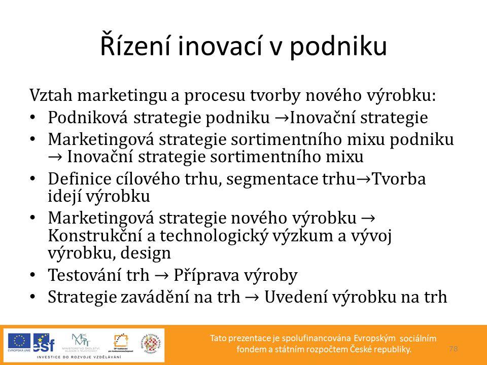 Řízení inovací v podniku Vztah marketingu a procesu tvorby nového výrobku: • Podniková strategie podniku →Inovační strategie • Marketingová strategie
