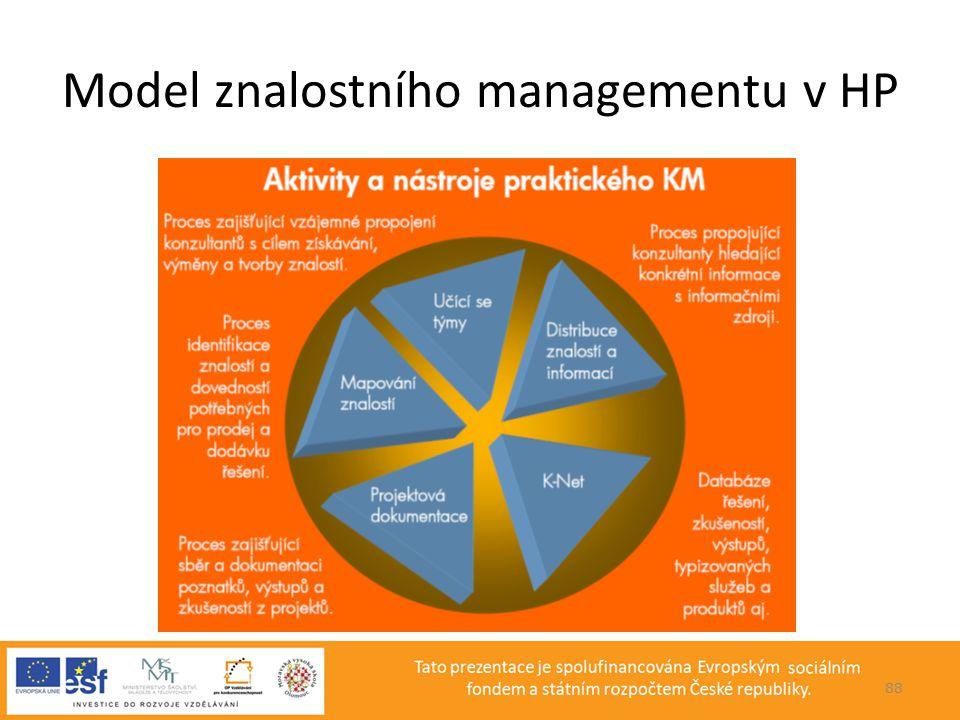 Model znalostního managementu v HP 88