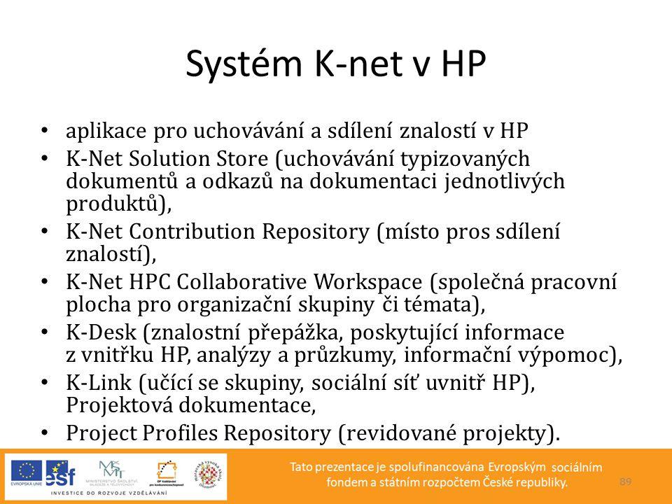 Systém K-net v HP • aplikace pro uchovávání a sdílení znalostí v HP • K-Net Solution Store (uchovávání typizovaných dokumentů a odkazů na dokumentaci