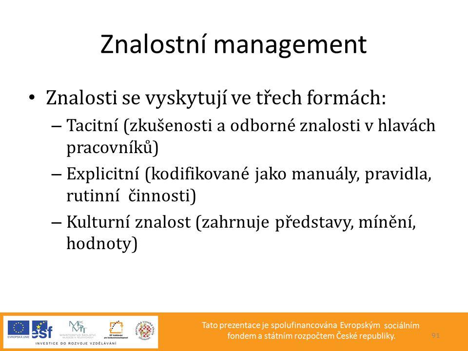 Znalostní management • Znalosti se vyskytují ve třech formách: – Tacitní (zkušenosti a odborné znalosti v hlavách pracovníků) – Explicitní (kodifikova